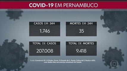 Pernambuco totaliza 207.008 casos da Covid-19 e 9.418 mortes