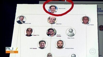 Marcelo Crivella comandava esquema de corrupção, diz Ministério Público