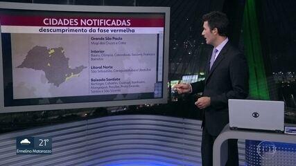 Vinte cidades paulistas são notificadas por descumprimento da fase vermelha