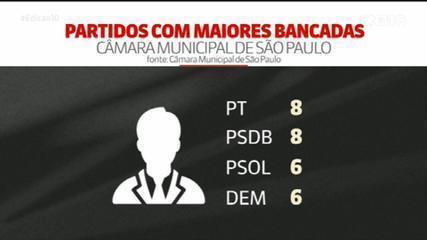Prefeito, vice e vereadores tomam posse nesta sexta-feira (1) em São Paulo