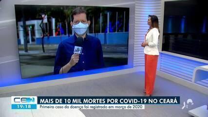 Ceará registra mais de 10 mil casos de covid-19