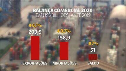 Balança comercial brasileira tem saldo positivo de US$ 51 bi em 2020