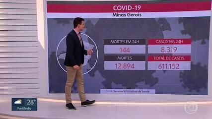 Belo Horizonte soma mais de 1,9 mil mortes na pandemia