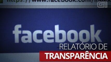 Dados mostram aumento de 21% em conteúdos com discurso de ódio no Facebook