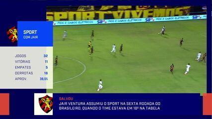 Comentarista Cabral Neto fala sobre a permanência do Sport na Série A