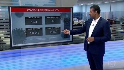 Pernambuco totaliza 292.913 casos da Covid-19 e 10.887 mortes