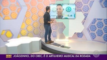 Joãozinho, do Costa Rica, marca três gols e pede música no Fantástico