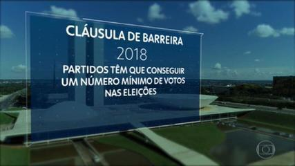 Especialistas criticam tentativa da Câmara de afrouxar as regras da cláusula de barreira