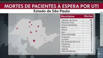 Muitas pessoas morrem à espera de leitos nos hospitais de SP; em Taboão da Serra foram 12 vidas perdidas
