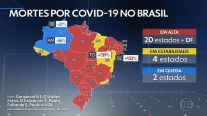 Brasil registra pela 1ª vez na pandemia 15 mil mortes em uma semana