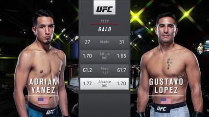 UFC Brunson x Holland - Adrian Yanez x Gustavo Lopez