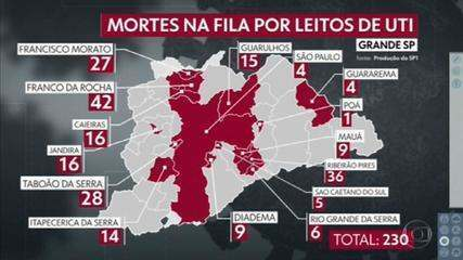 Mais de 200 pessoas morrem à espera de vaga de UTI em São Paulo