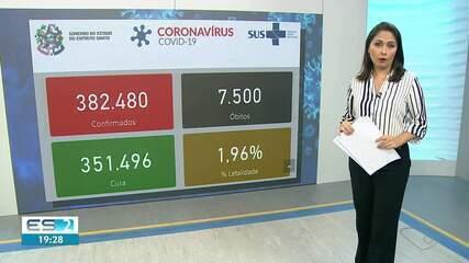 ES chega a 7.500 mortes por Covid-19
