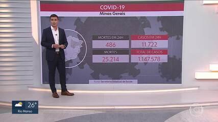 Covid-19: Minas Gerais tem recorde de mortes e média móvel nesta sexta (02)