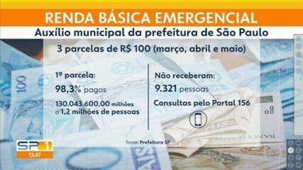 Prefeitura de SP diz que pagou a renda básica emergencial para 98,3% dos beneficiários