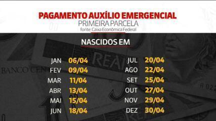 Começa hoje pagamento do novo auxílio emergencial