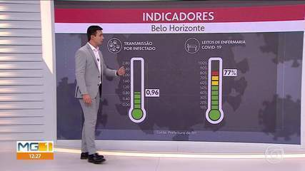 Média móvel de mortes em BH chega a 32, o terceiro maior índice desde o início da pandemia