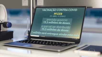 Queiroga diz que governo conseguiu antecipação de doses da Pfizer