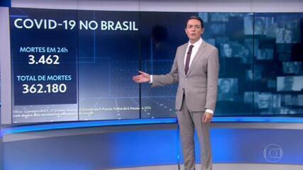 Brasil passa de 360 mil mortes por Covid