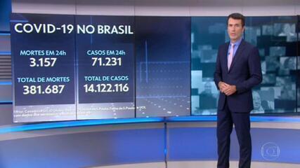Brasil passa de 380 mil mortes por Covid
