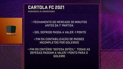Cassius Leitão fala das novidades da nova temporada do Cartola FC
