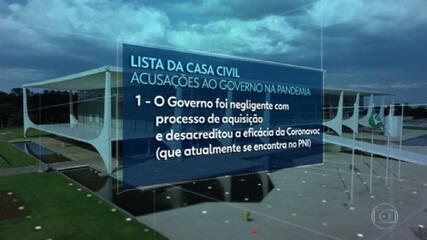 Casa Civil envia a 13 ministérios lista com 23 acusações contra o governo no combate à pandemia
