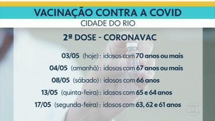 Rio adota novo calendário de vacinação após anunciar suspensão da 2ª dose da CoronaVac
