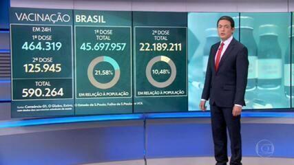 Brasil se aproxima dos 463 mil mortos pelo coronavírus