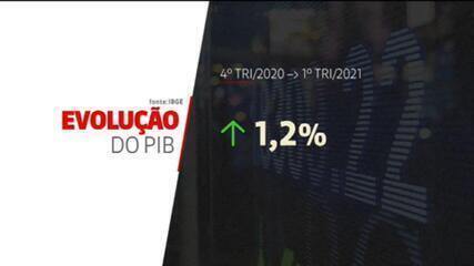PIB cresce 1,2% no 1º trimestre de 2021, segundo o IBGE