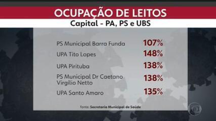 Ocupação de leitos passou do limite máximo em cinco Unidades de Saúde Pública na capital