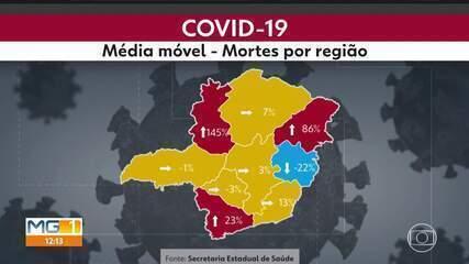 Coronavírus: Minas Gerais tem quase 2 mil novos infectados nas últimas 24 horas