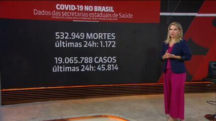 Brasil tem 1.172 mortes por Covid em 24 horas e o total é de 532.949