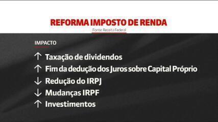 Reforma do imposto de renda vai gerar mais de R$ 6 bilhões até 2024, prevê Receita Federal