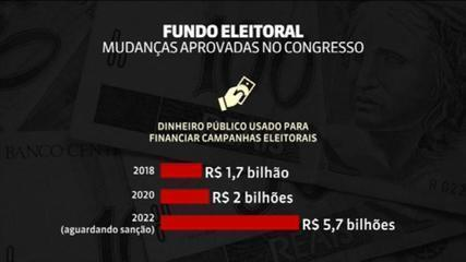 Increase in the value of the electoral fund awaits Bolsonaro's sanction;  Congress approved the move from BRL 2 billion to BRL 5.7 billion