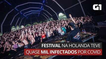 VÍDEO: Veja imagens de festival que teve quase mil infectados por Covid-19 na Holanda