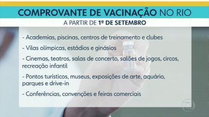 Cariocas terão de comprovar vacinação para entrar em locais de uso coletivo a partir de setembro
