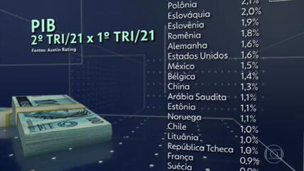 Após três altas seguidas, economia brasileira cai 0,1% no segundo trimestre