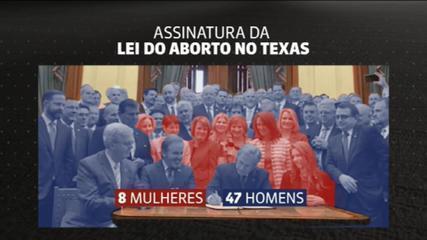 Nova lei do Texas impede direito ao aborto