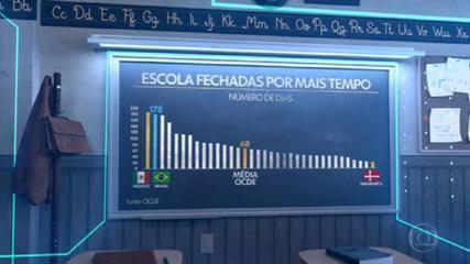 OCDE conclui que Brasil foi um dos países que menos investiram em educação durante a pandemia