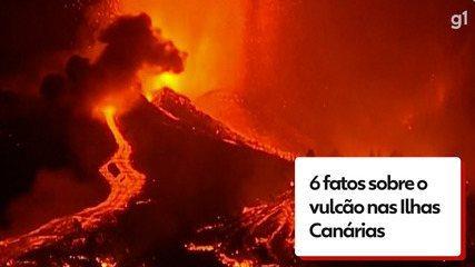 6 pontos sobre o vulcão nas Ilhas Canárias