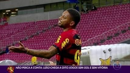 Lo sport perde a Fortaleza e arriva a otto partite senza gol e senza vittorie