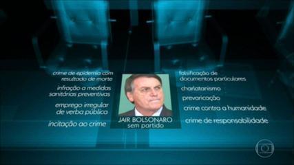 Relatório da CPI da Covid pede indiciamento de Bolsonaro por 9 crimes no combate à pandemia