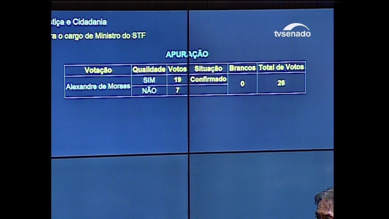 Indicação de Moraes ao STF é aprovada por comissão do Senado
