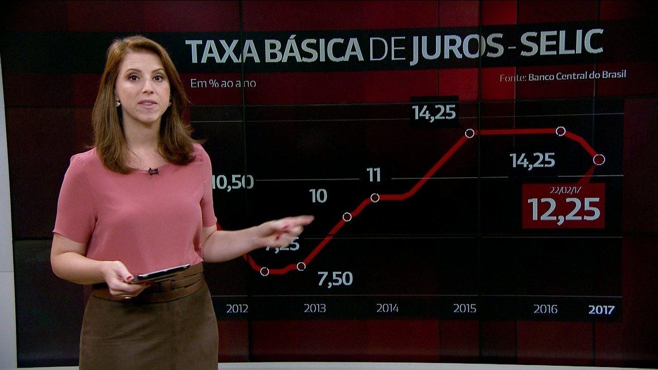 BC reduz taxa de juros para 12,25% ao ano, o menor nível em 2 anos