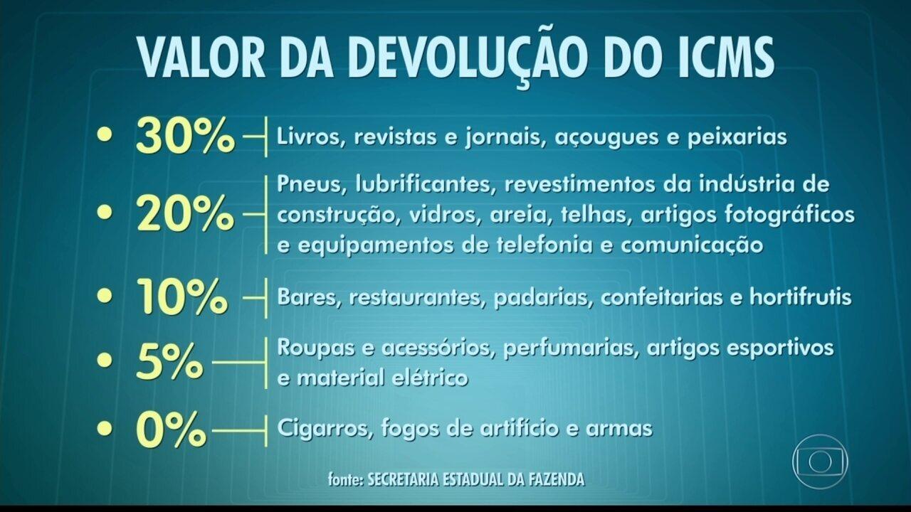 Governo anuncia mudanças na Nota Fiscal Paulista