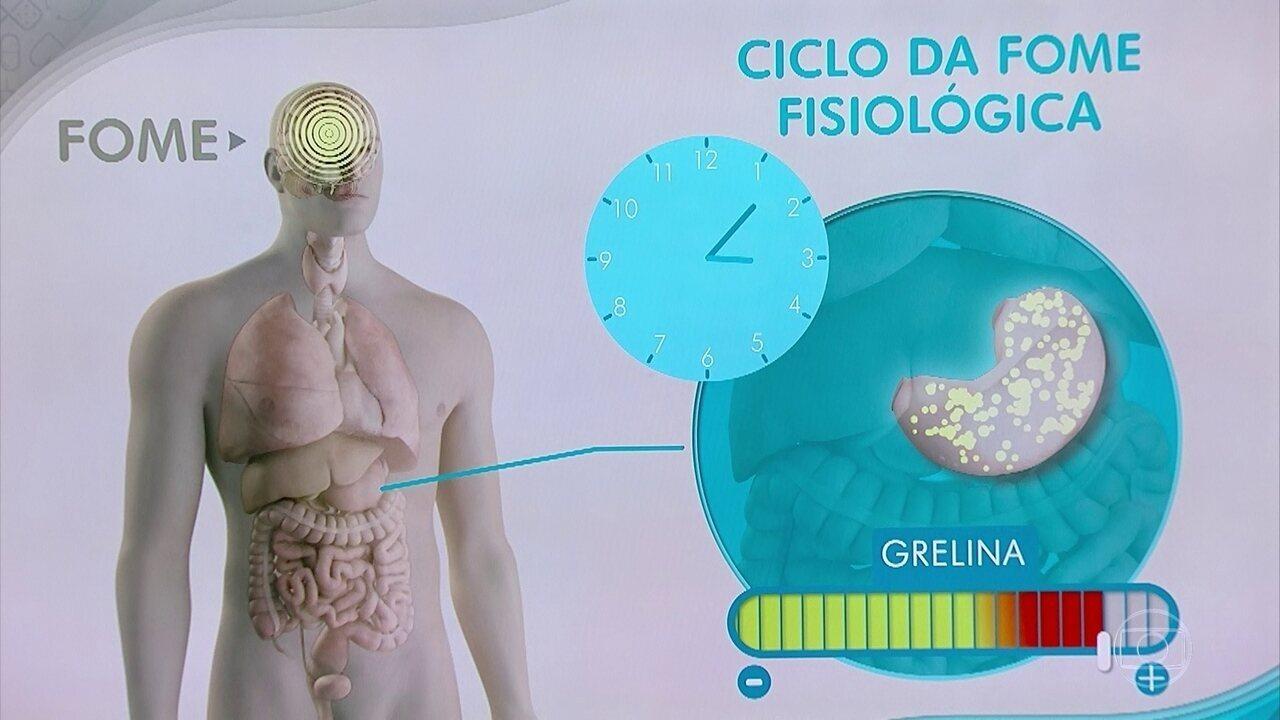 Médica explica o ciclo fisiológico da alimentação e o perigo da fome emocional