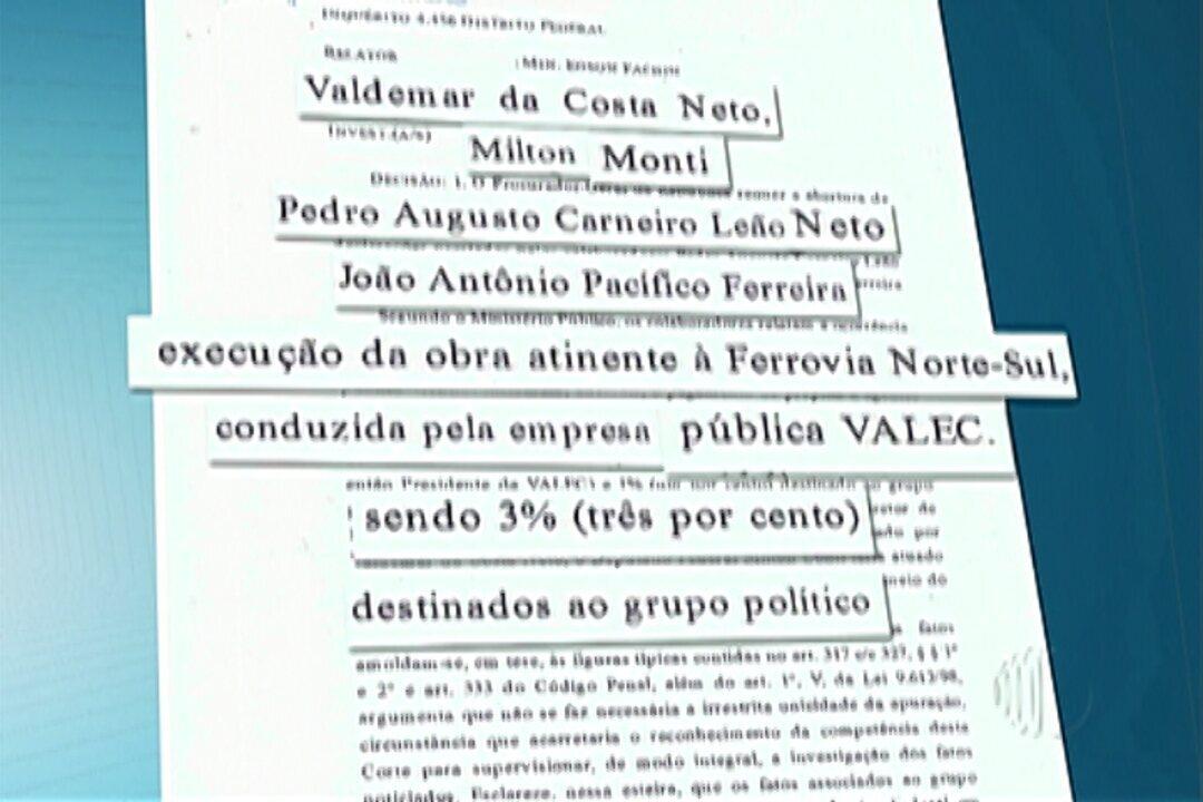 STF autoriza investigação de Valdemar Costa NEto e Milton Monti, do PR