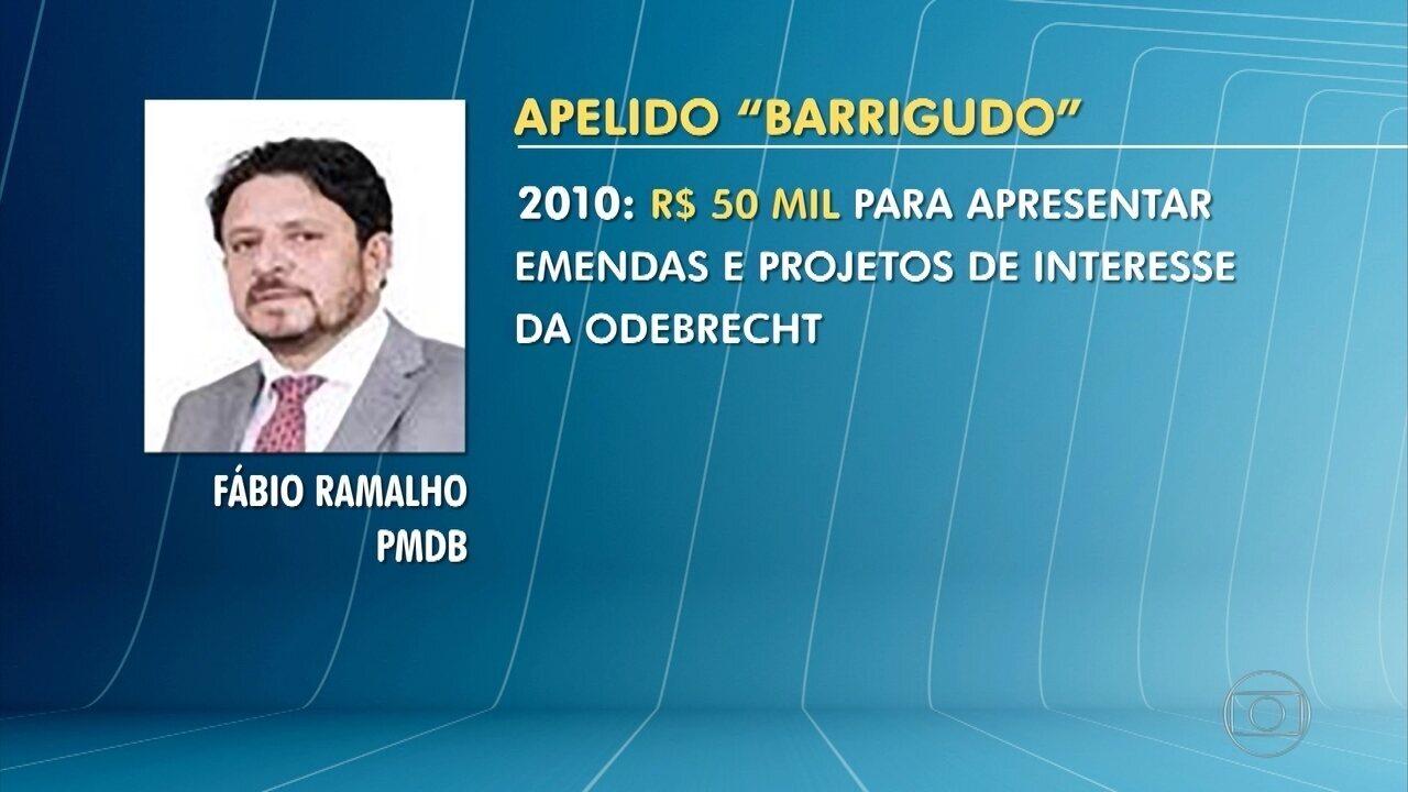 Delação da Odebrecht: deputado Fábio Ramalho é citado em lista de delator