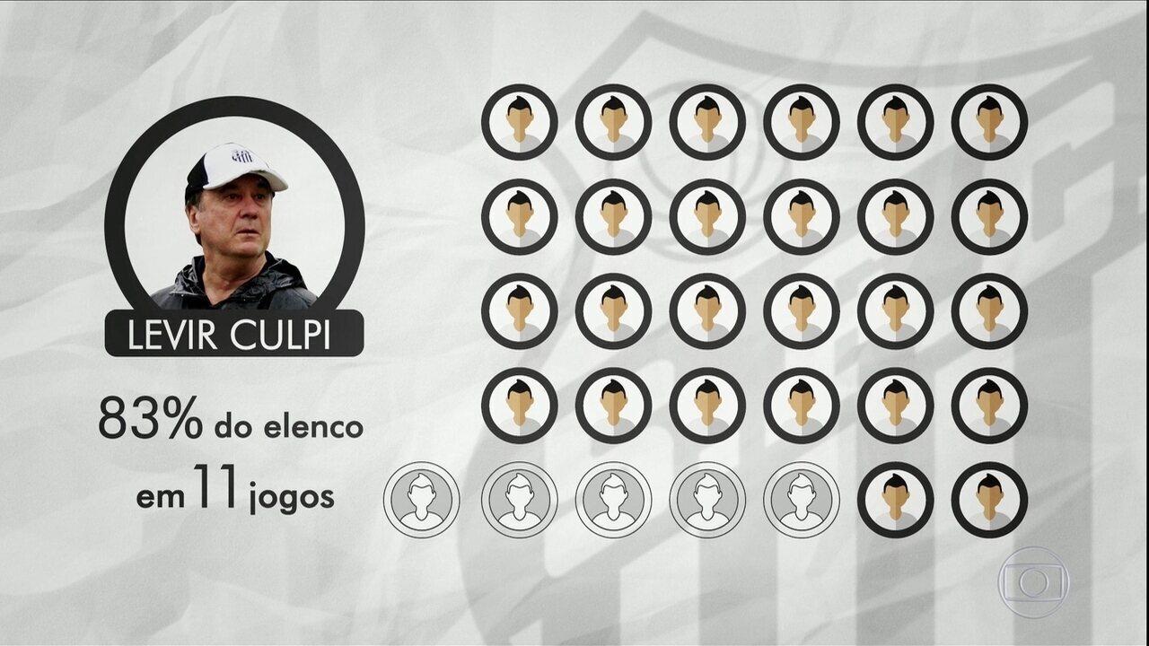 Levir Culpi dá nova chance a jogadores que estavam encostados no Santos