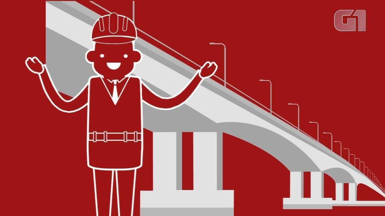 Engenharia civil é território dos homens, dos bons salários e do emprego farto? Veja o que